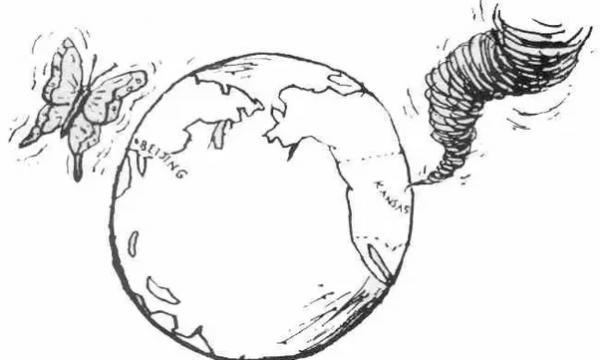 Il Caos Deterministico – FISICAST #11