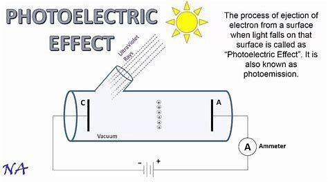 L'Effetto Fotoelettrico – FISICAST #08